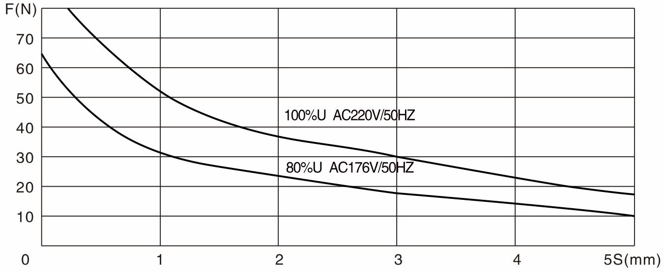 j12-27yc-fs